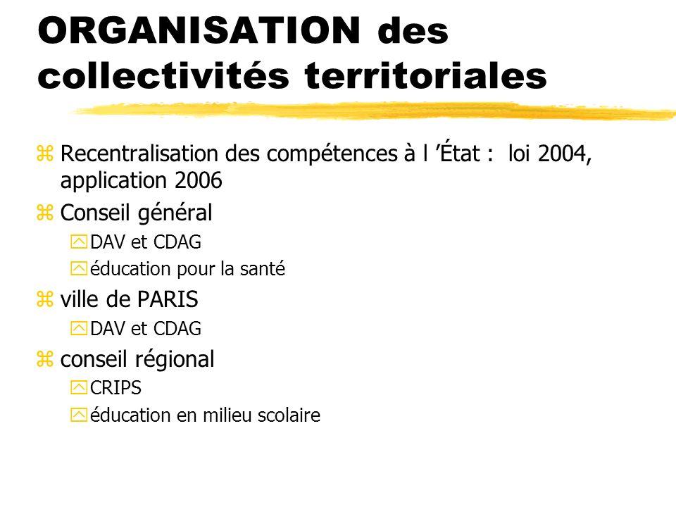 ORGANISATION des collectivités territoriales