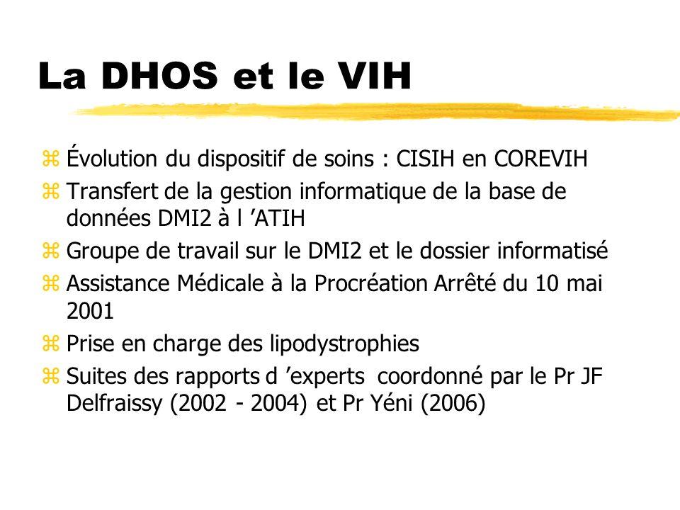 La DHOS et le VIH Évolution du dispositif de soins : CISIH en COREVIH