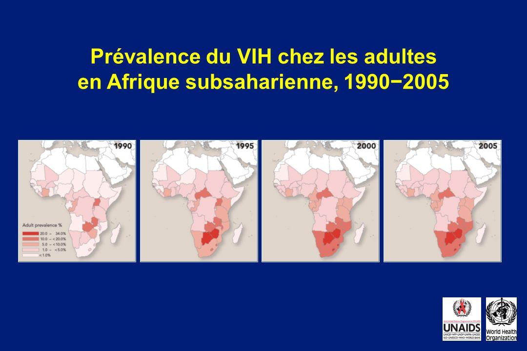 Prévalence du VIH chez les adultes en Afrique subsaharienne, 1990−2005