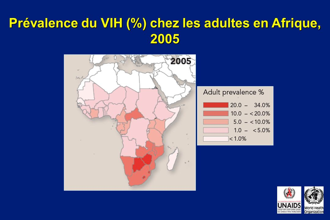 Prévalence du VIH (%) chez les adultes en Afrique, 2005