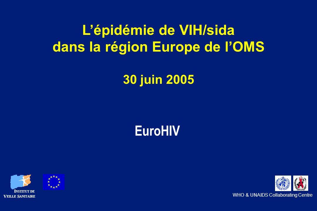 L'épidémie de VIH/sida dans la région Europe de l'OMS