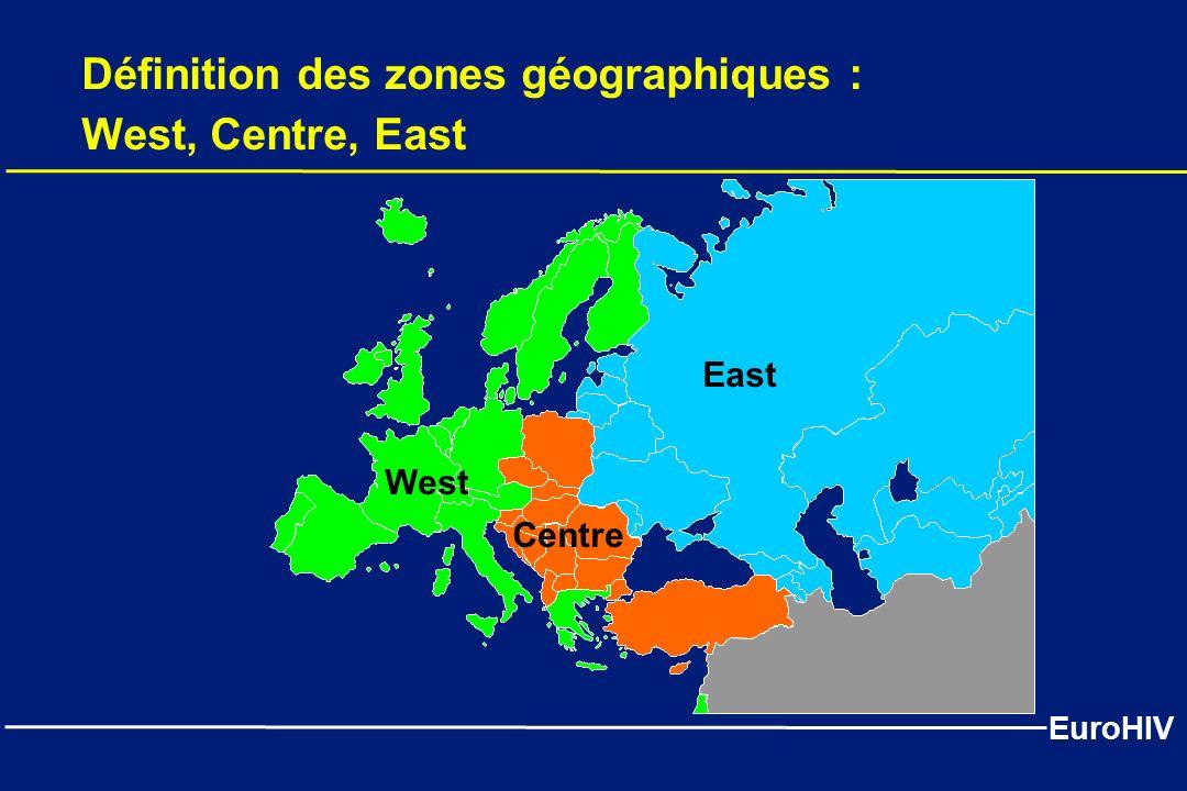 Définition des zones géographiques : West, Centre, East