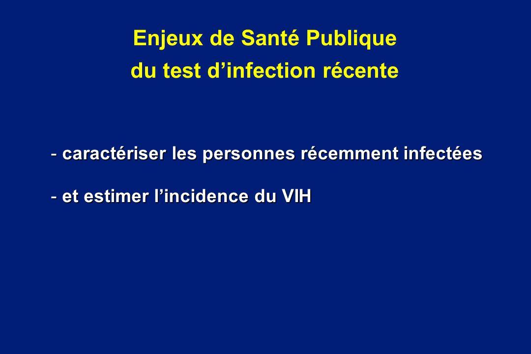 Enjeux de Santé Publique du test d'infection récente
