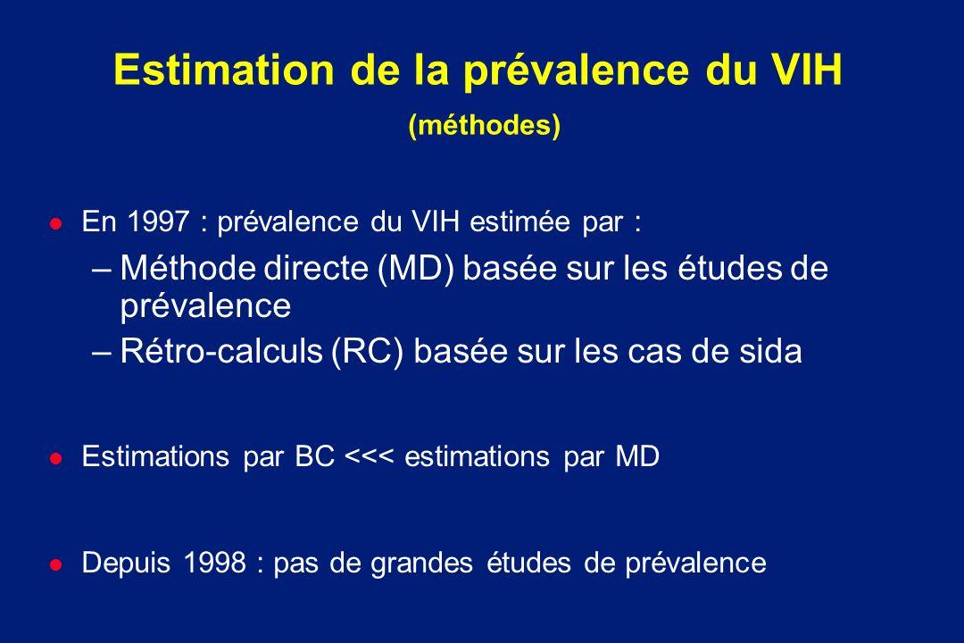 Estimation de la prévalence du VIH (méthodes)