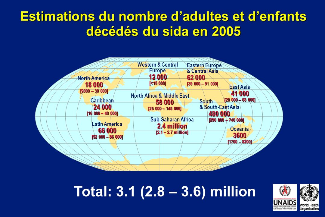 Estimations du nombre d'adultes et d'enfants décédés du sida en 2005
