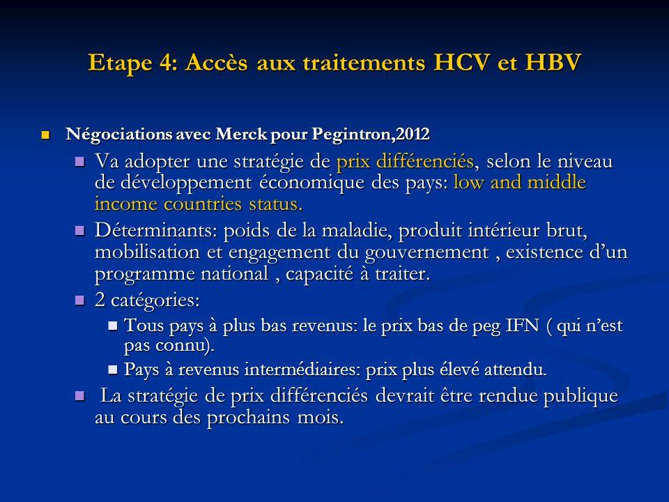 Etape 4: Accès aux traitements HCV et HBV