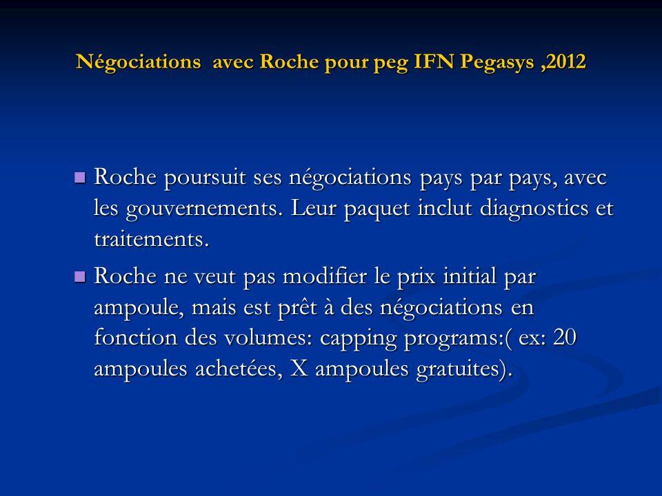 Négociations avec Roche pour peg IFN Pegasys ,2012