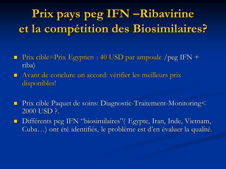 Prix pays peg IFN –Ribavirine et la compétition des Biosimilaires