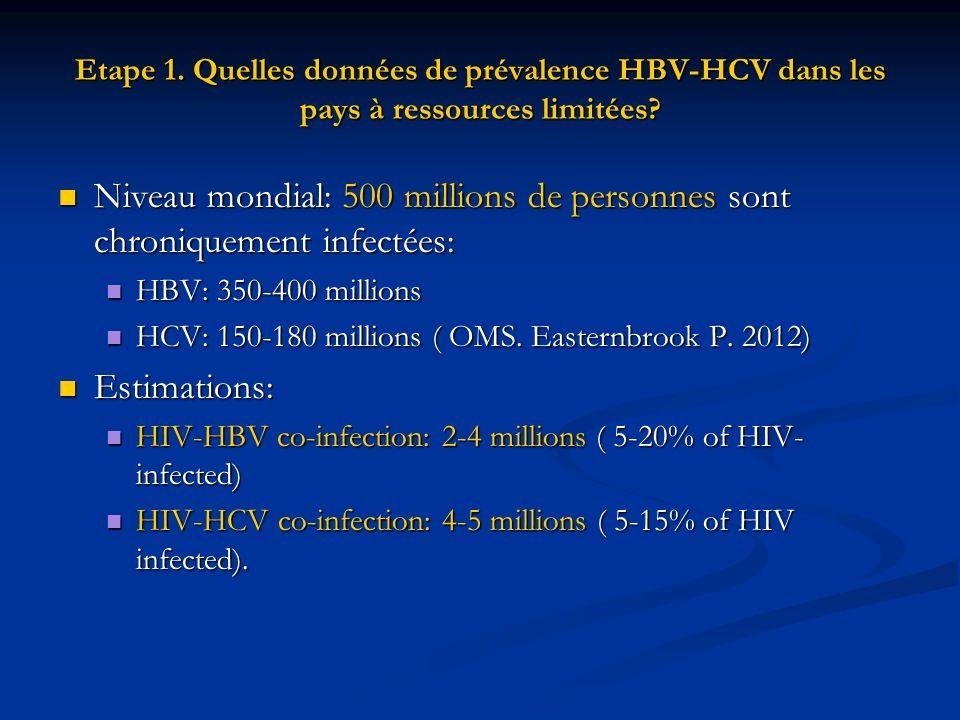 Etape 1. Quelles données de prévalence HBV-HCV dans les pays à ressources limitées