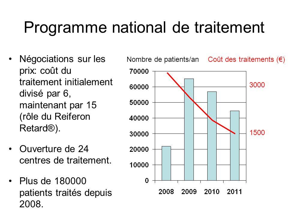 Programme national de traitement