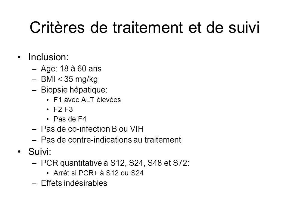 Critères de traitement et de suivi
