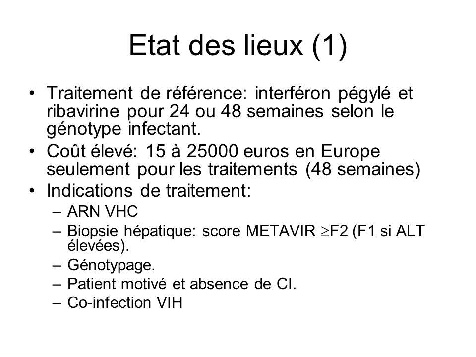 Etat des lieux (1) Traitement de référence: interféron pégylé et ribavirine pour 24 ou 48 semaines selon le génotype infectant.