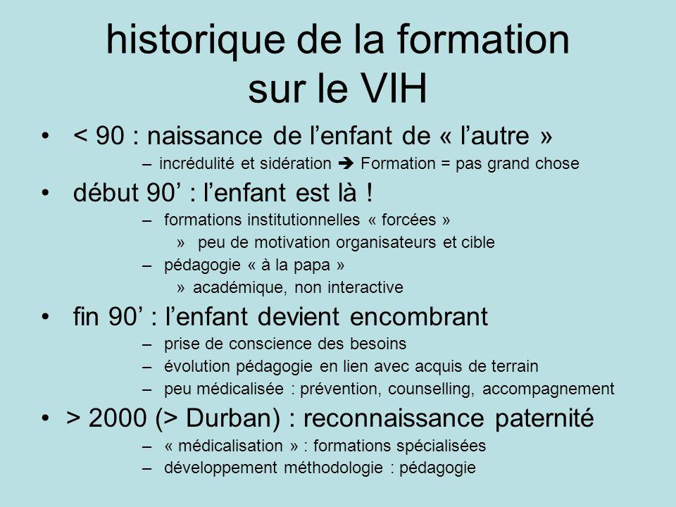 historique de la formation sur le VIH