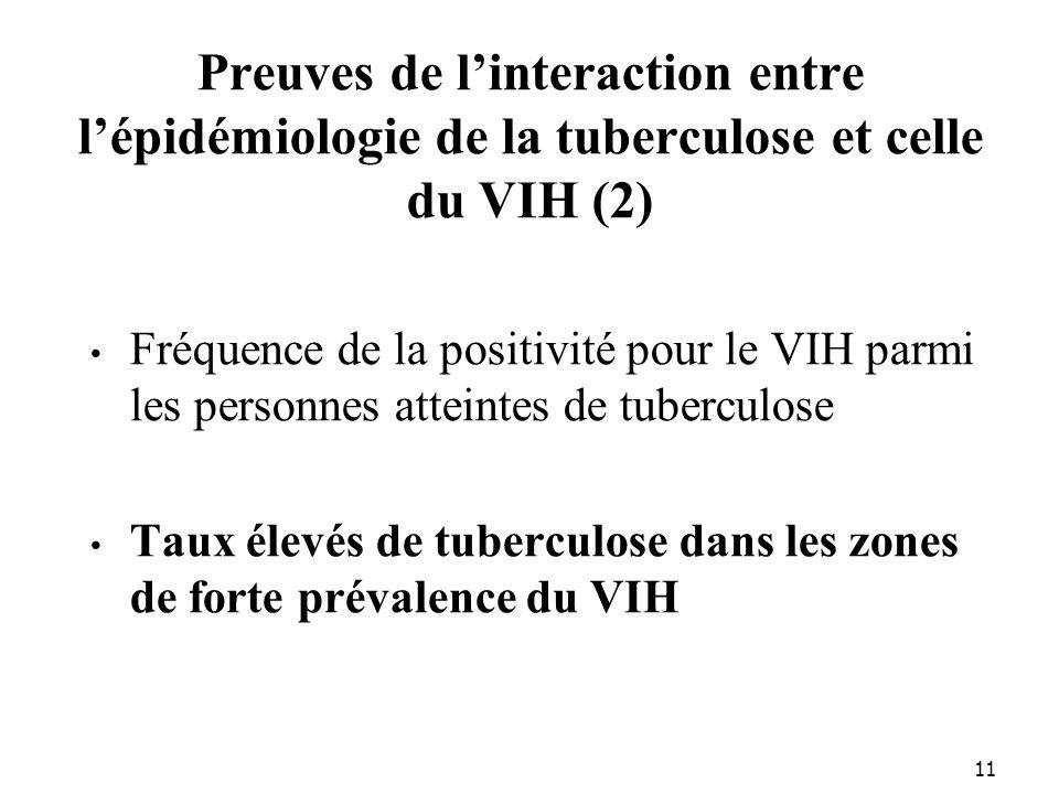 Preuves de l'interaction entre l'épidémiologie de la tuberculose et celle du VIH (2)