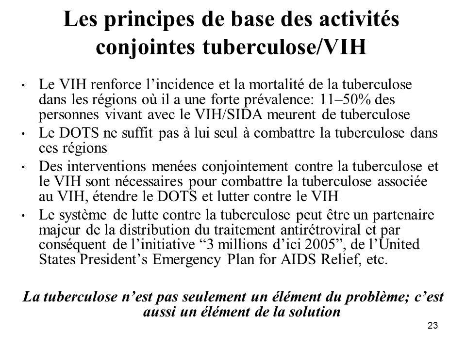 Les principes de base des activités conjointes tuberculose/VIH