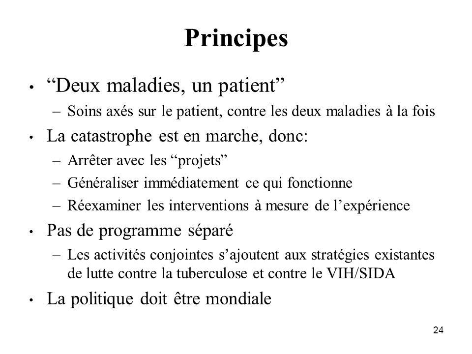 Principes Deux maladies, un patient