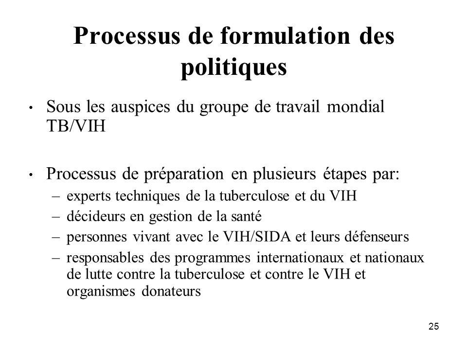 Processus de formulation des politiques