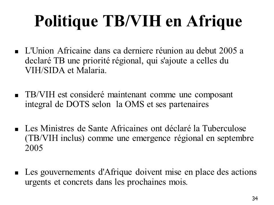 Politique TB/VIH en Afrique