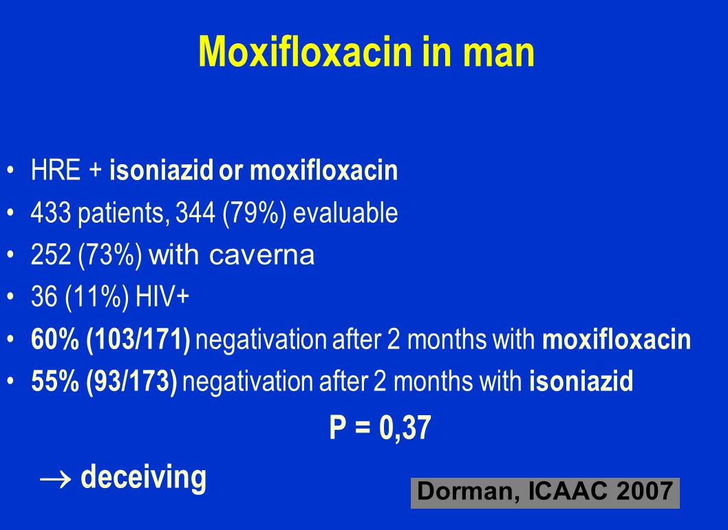 Moxifloxacin in man P = 0,37  deceiving