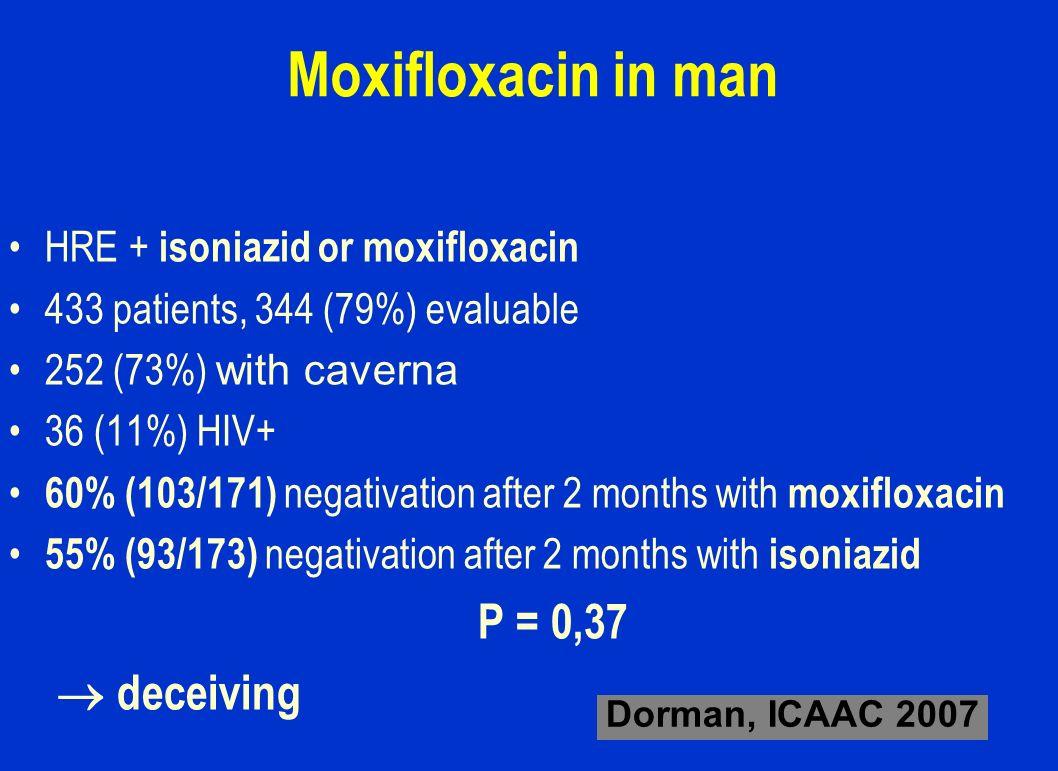 Moxifloxacin in man P = 0,37  deceiving