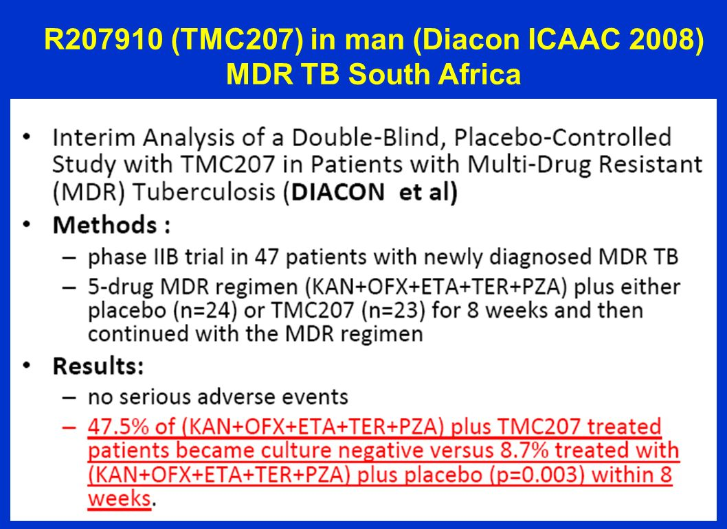 R (TMC207) in man (Diacon ICAAC 2008)