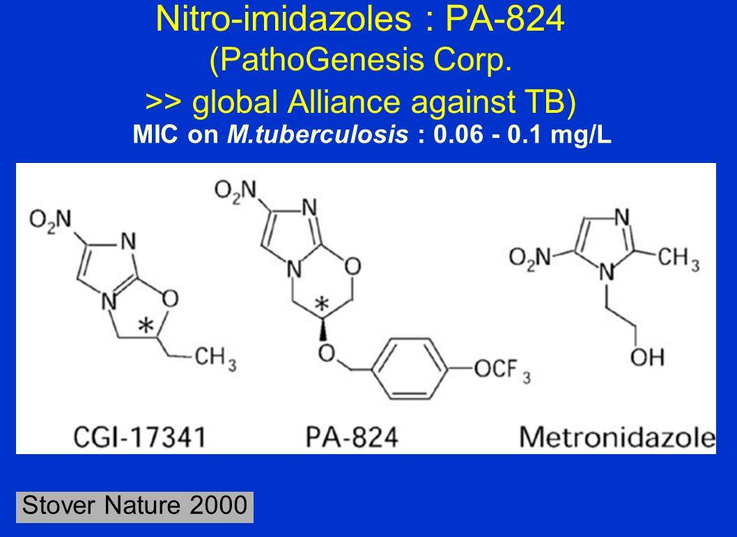 Nitro-imidazoles : PA-824 (PathoGenesis Corp