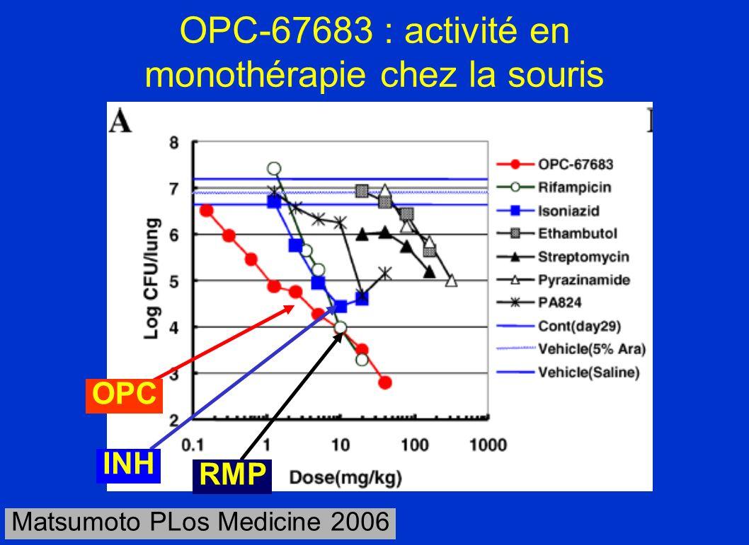 OPC-67683 : activité en monothérapie chez la souris