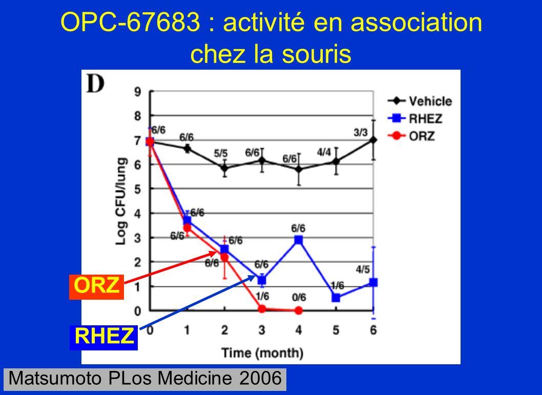OPC-67683 : activité en association chez la souris