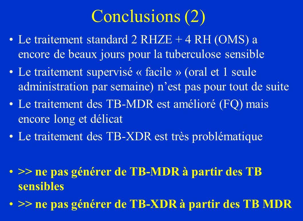 Conclusions (2)Le traitement standard 2 RHZE + 4 RH (OMS) a encore de beaux jours pour la tuberculose sensible.