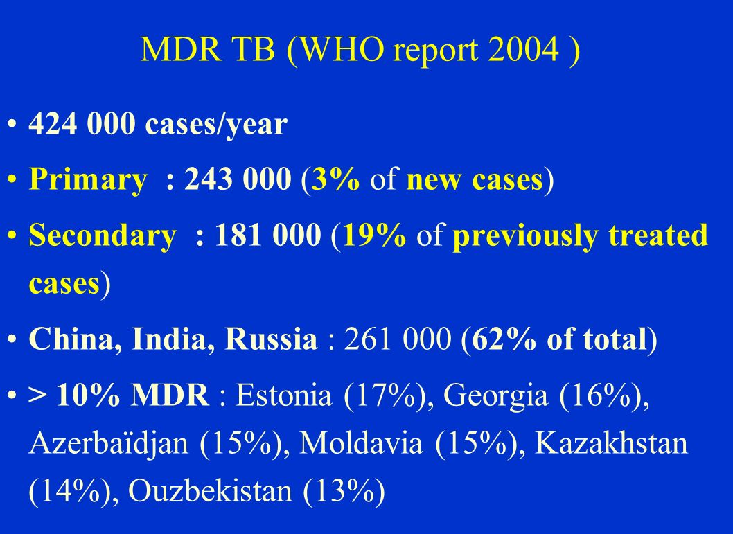 MDR TB (WHO report 2004 ) 424 000 cases/year