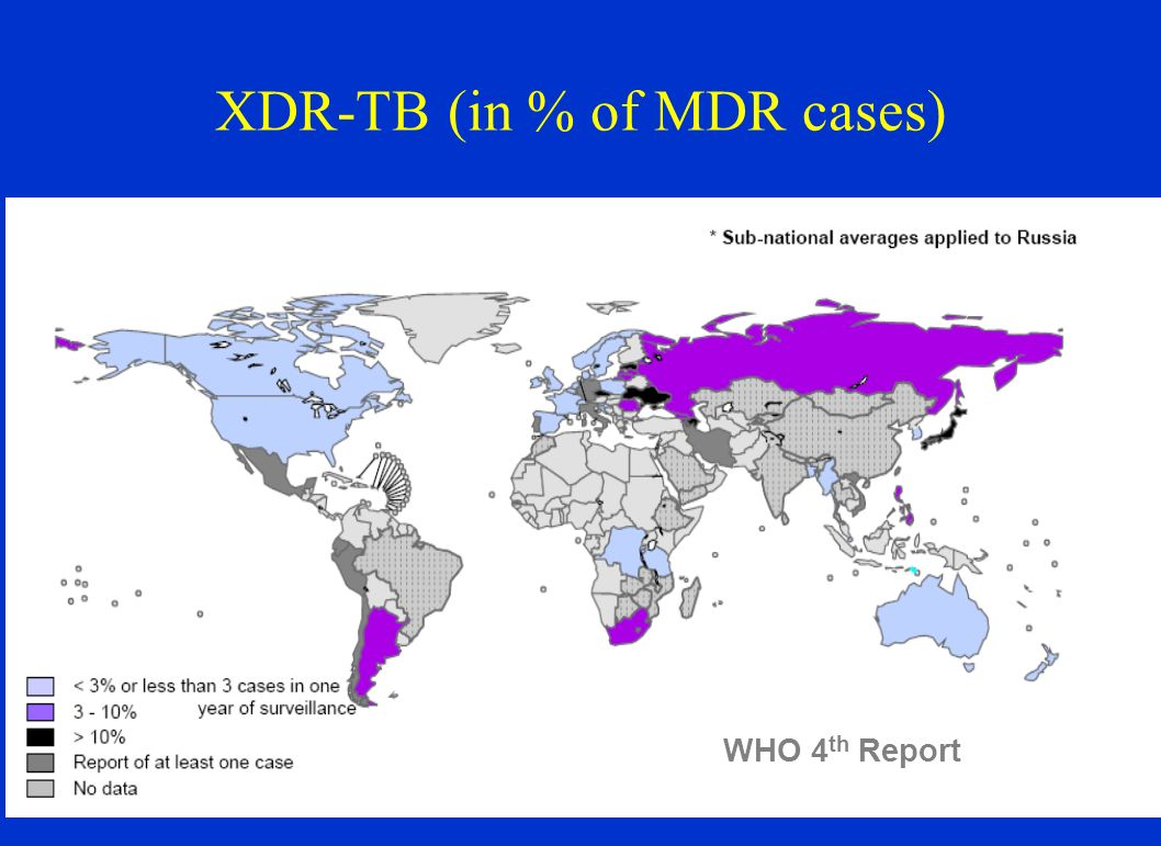 XDR-TB (in % of MDR cases)