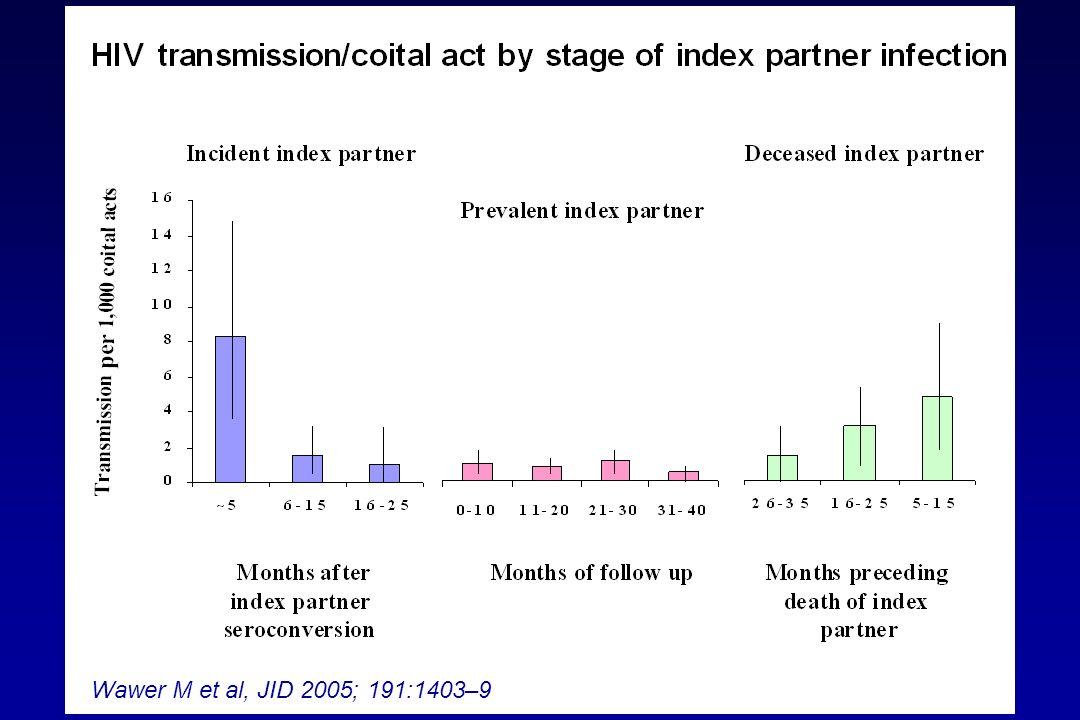 Wawer M et al, JID 2005; 191:1403–9