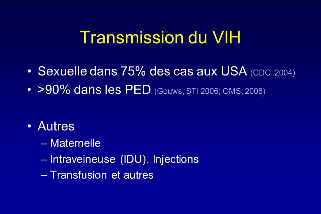 Transmission du VIH Sexuelle dans 75% des cas aux USA (CDC, 2004)
