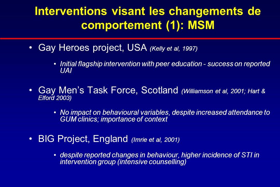 Interventions visant les changements de comportement (1): MSM