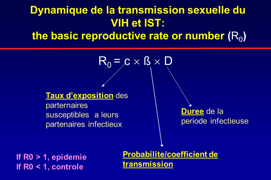 Dynamique de la transmission sexuelle du VIH et IST: the basic reproductive rate or number (R0)