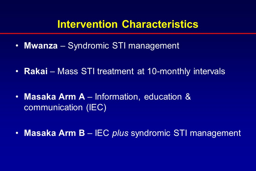Intervention Characteristics