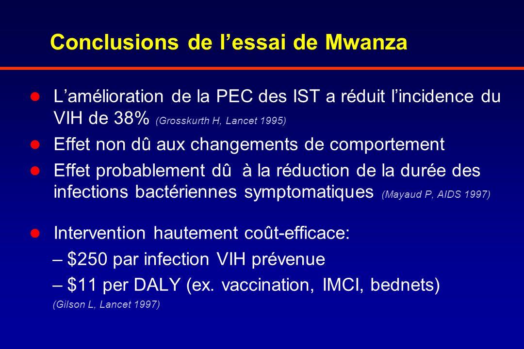 Conclusions de l'essai de Mwanza