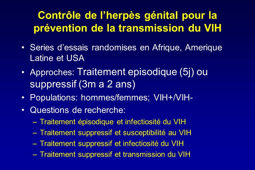Contrôle de l'herpès génital pour la prévention de la transmission du VIH