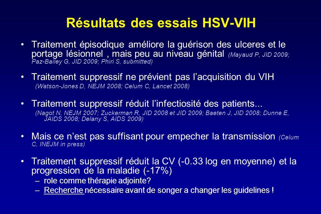 Résultats des essais HSV-VIH