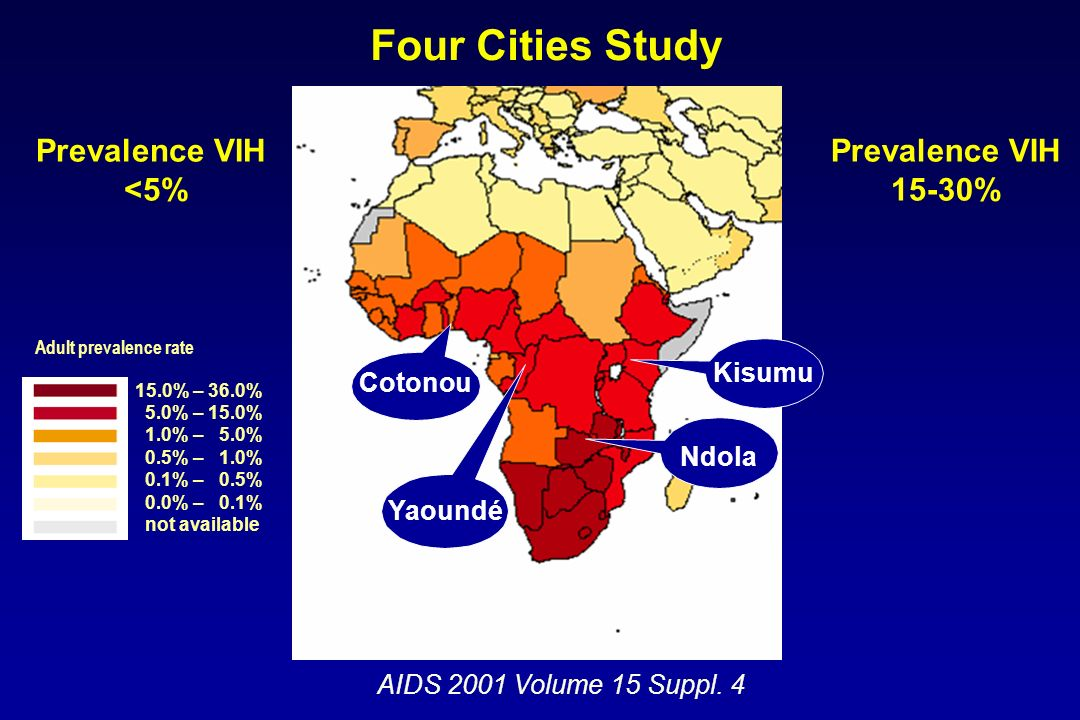 Four Cities Study Prevalence VIH <5% Prevalence VIH 15-30% Kisumu