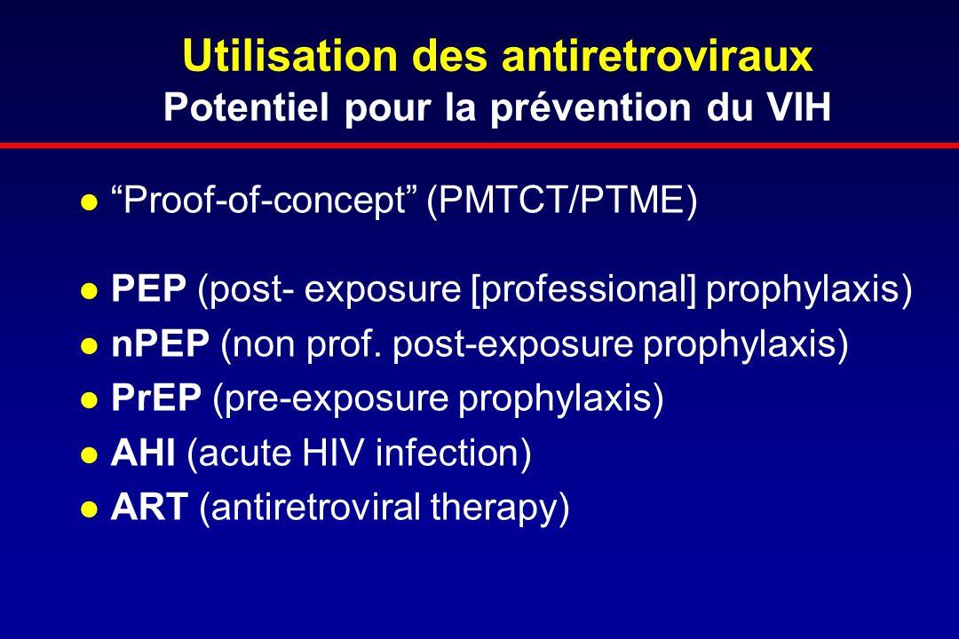 Utilisation des antiretroviraux Potentiel pour la prévention du VIH