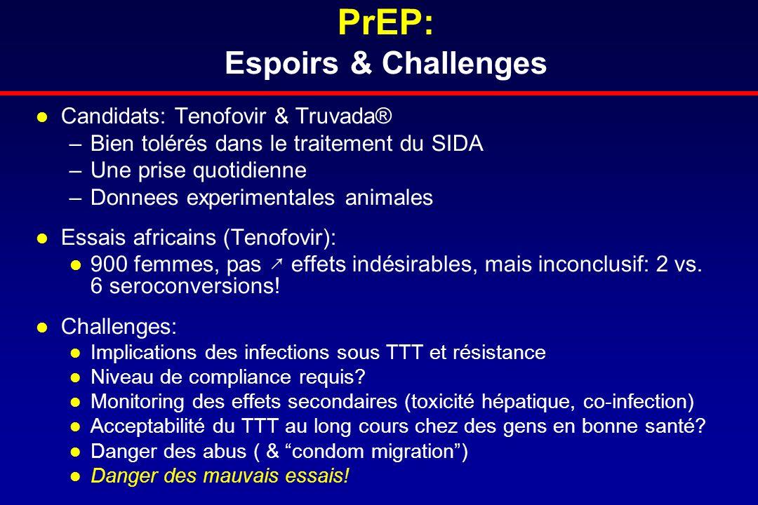 PrEP: Espoirs & Challenges