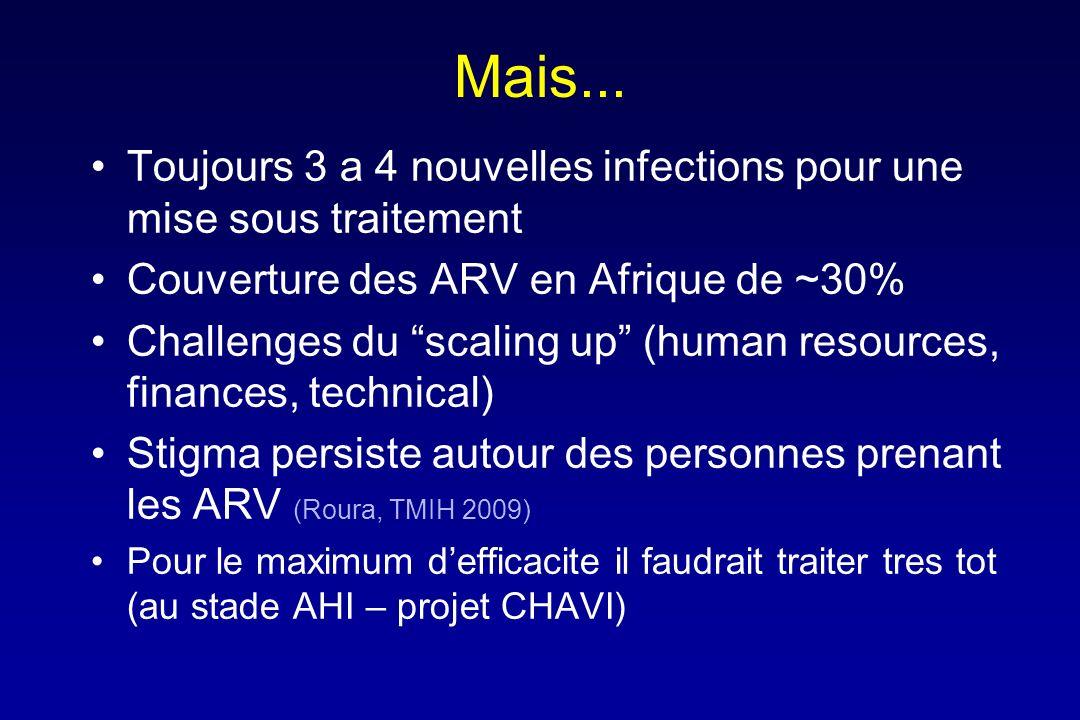 Mais...Toujours 3 a 4 nouvelles infections pour une mise sous traitement. Couverture des ARV en Afrique de ~30%