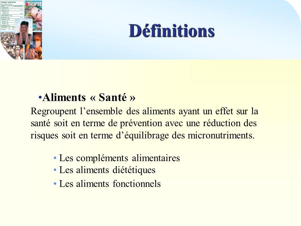 Définitions Aliments « Santé »