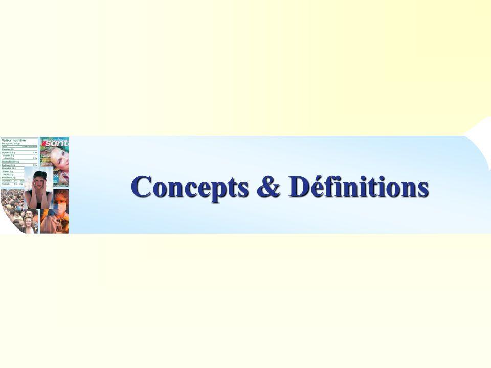 Concepts & Définitions