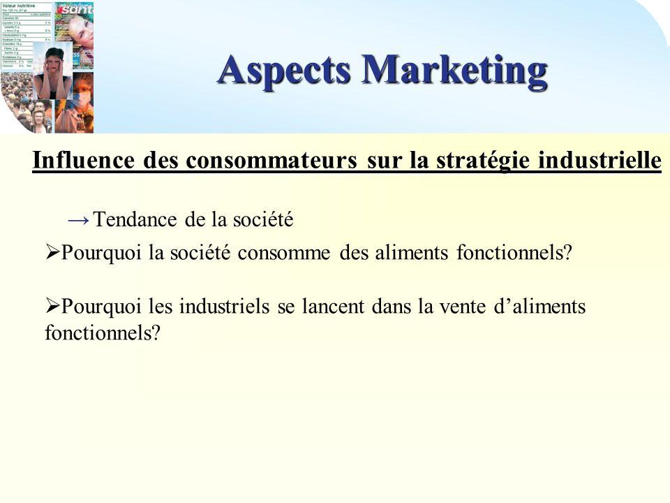 Influence des consommateurs sur la stratégie industrielle