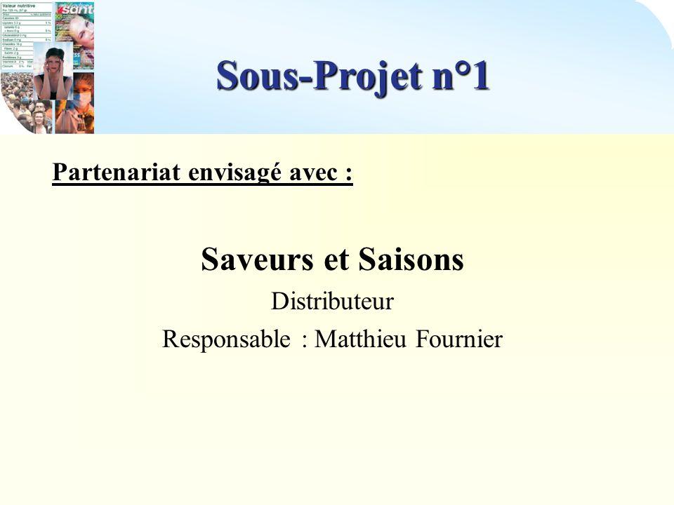 Responsable : Matthieu Fournier