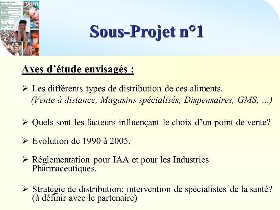 Sous-Projet n°1 Axes d'étude envisagés :