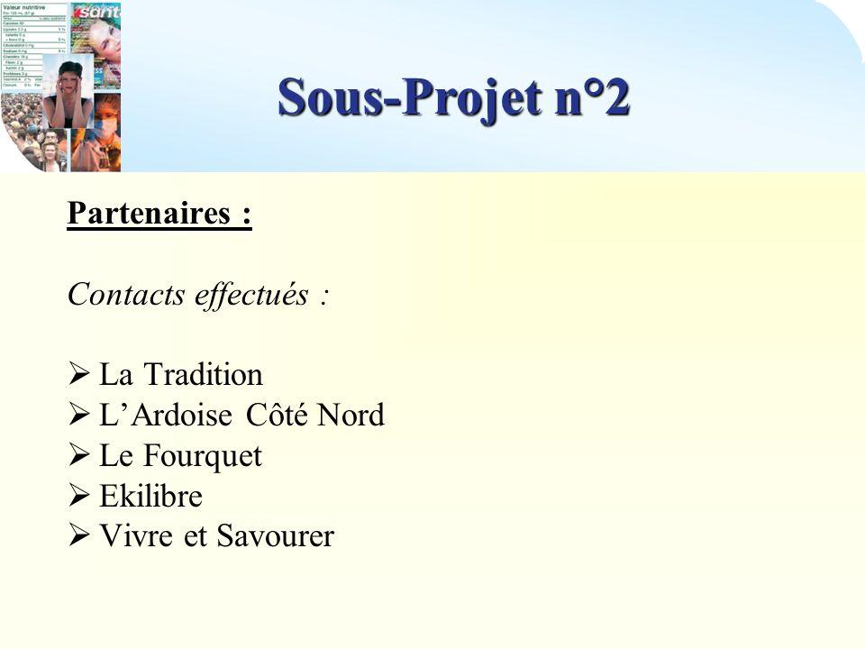 Sous-Projet n°2 Partenaires : Contacts effectués : La Tradition
