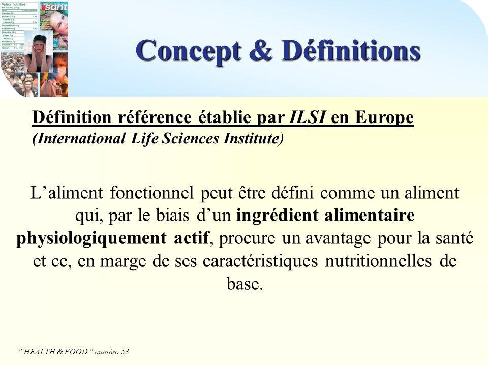 Concept & Définitions Concept & Définitions
